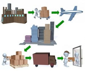 Logistics and Supply Chains – Fundamentals,Design,Operations udemy course free download